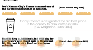 Ranking Kansas City's Food Scene: 2015 [Infographic] | Recommended Daily